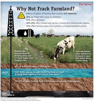 Fracking_Farmland_1000px